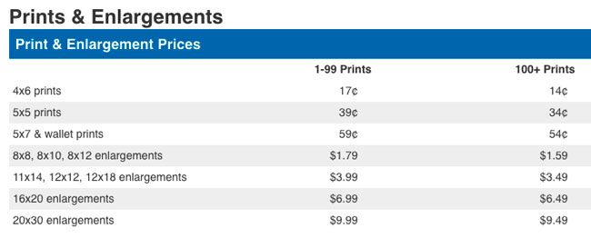 Costco Print Sizes >> How S It Hangin How To Have Your Photos Printed And Hang Them
